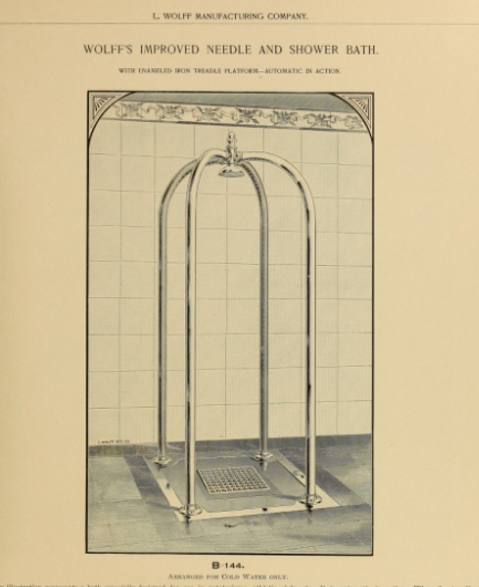 L Wolff Needle and shower bath 1893.PNG