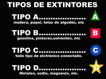 tipos-extintores.jpg