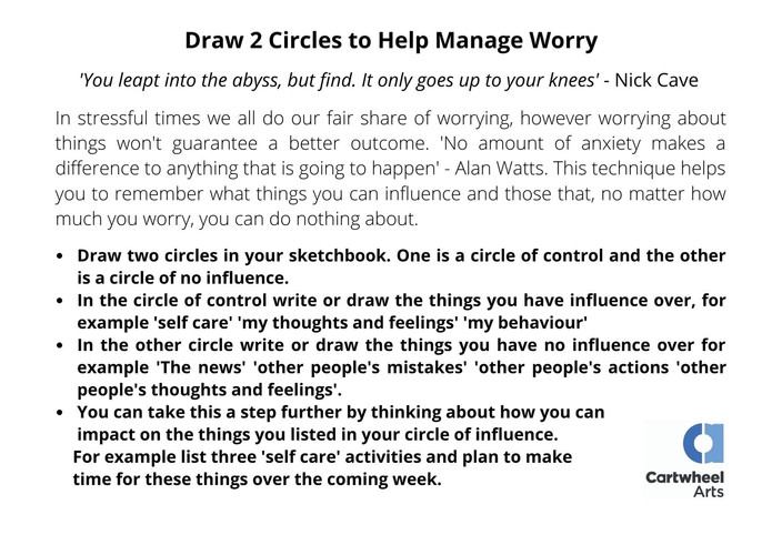 Two Circles Anxiety Management Technique
