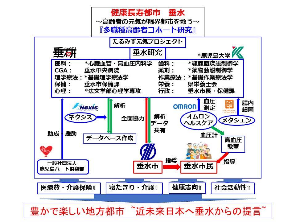 垂水研究ポンチ絵.jpg