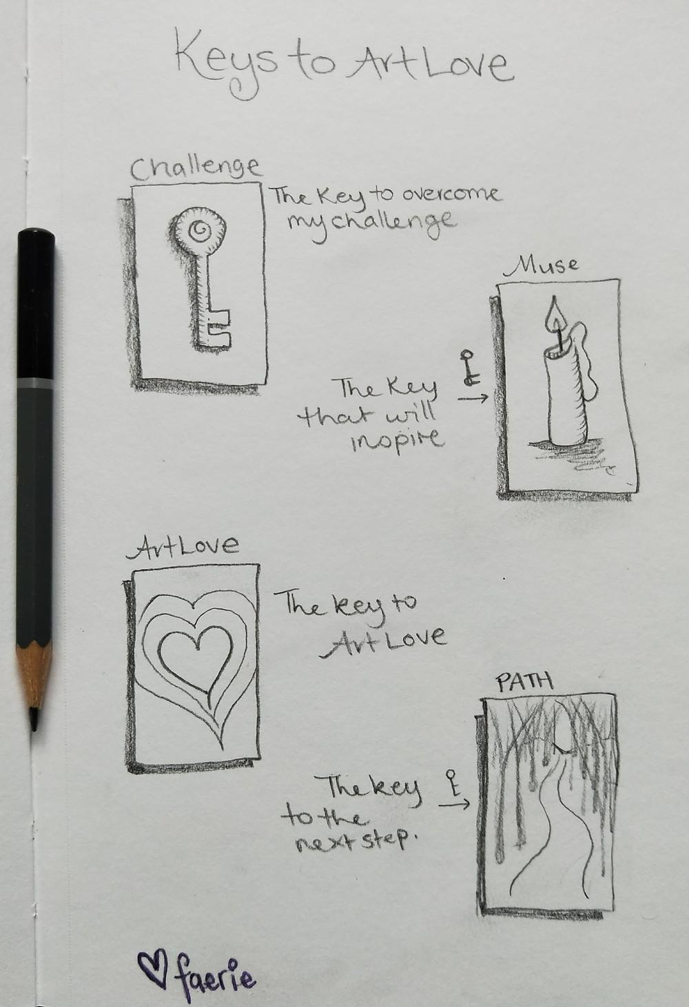 Keys To Art Love Oracle Spread