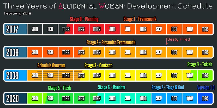 DevelopmentSchedule.png