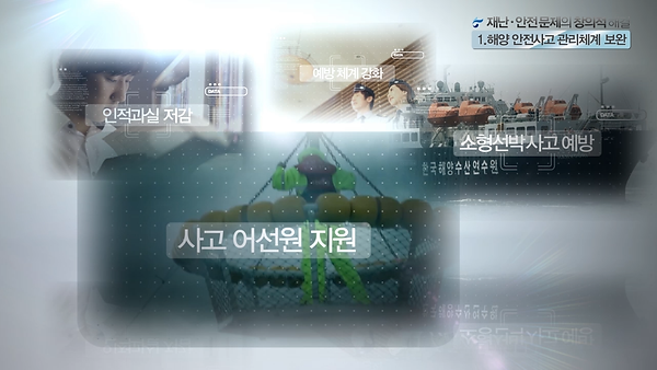 2014해양수산부업무보고_03.png