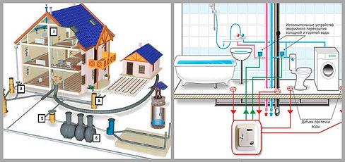 консультации по строительству водопровод и канализация