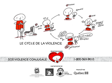 Cycle-violence-conjugale-lilot-illustrat