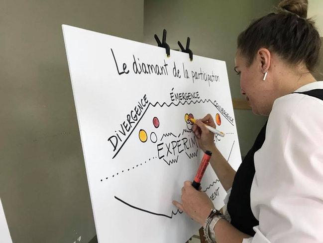 Marie-Ève D'amour en action