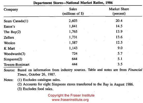 1986 sales.jpg