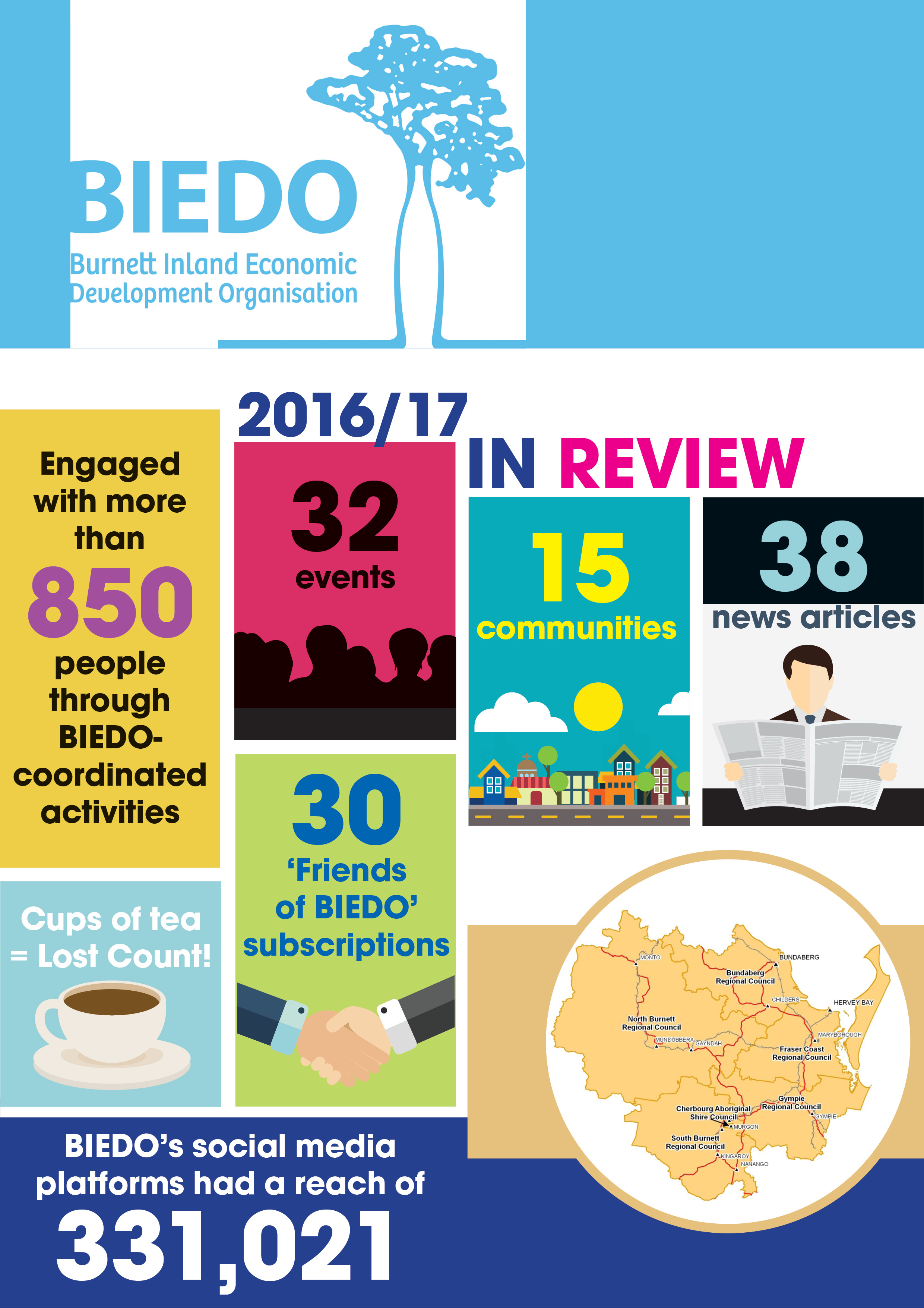 Annual Report Info Graphic - JPEG