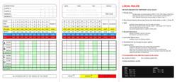 Kyalami Scorecard.jpg