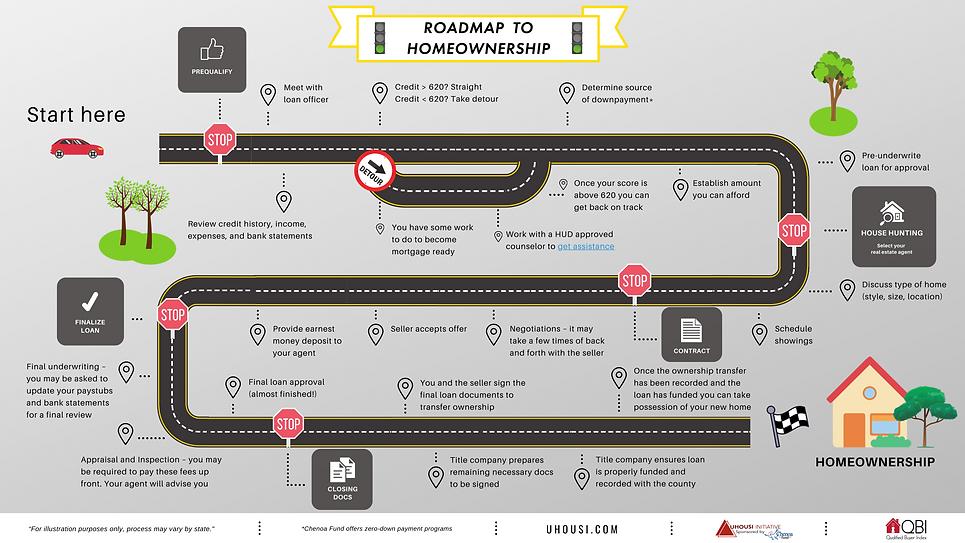 Roadmap to Homeownership cobranded-3.png