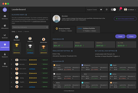 Screenshot of Capfolio's cryptocurrency Social Trading feature