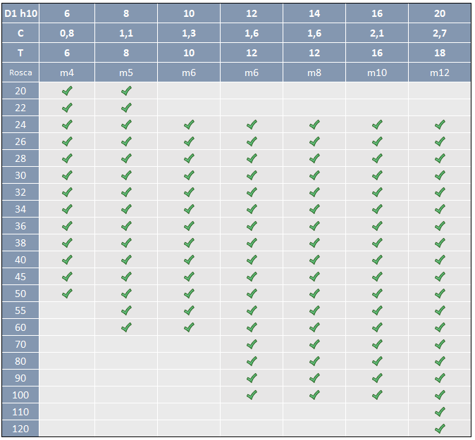 Tabela DIN 7978