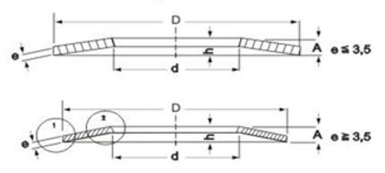 desenho técnico mola prato