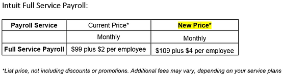 Intuit Payroll Price Changes