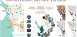 CITY CONTEXT: PROPOSED CITY PLAN & SITE SELECTION