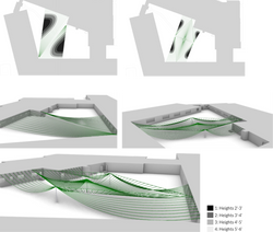 Options for redesigning the school courtyard