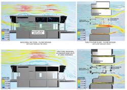 Wind flow analysis