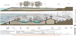 ZONE 2: TRANSECTS (WASTEWATER FILTRATION)