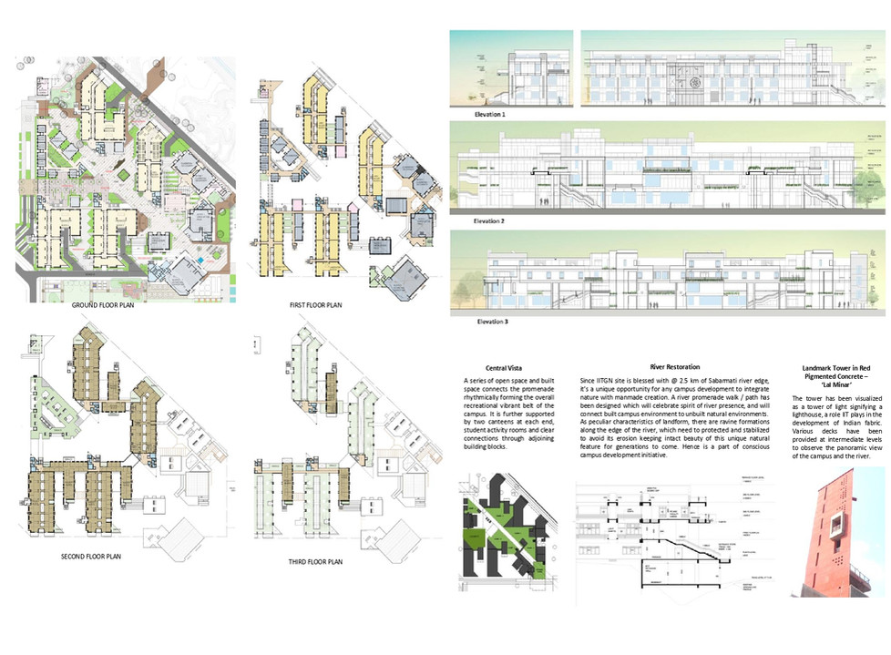 Planning (IITGN by Mitimitra Consultants, India)