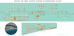 BUFFALO SEWER AUTHORITY: WASTEWATER TREATMENT PLANT