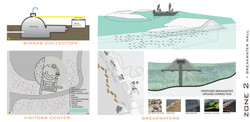 OTHER ELEMENTS OF PLANNING STRATEGY- BIO-GAS, VISITORS CENTER, ALTERATION TO BREAKWATERS