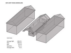 Day light calculation Model