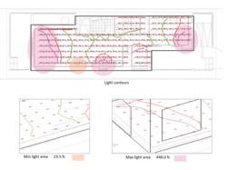 Day light calculation analysis