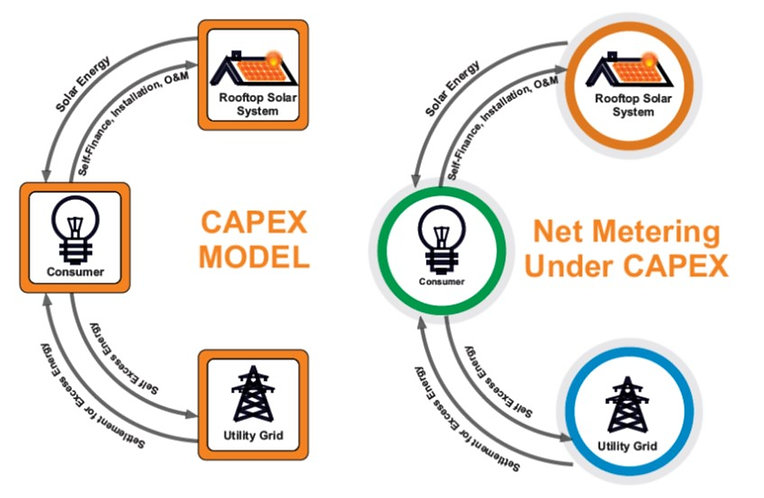 capex model.jpg