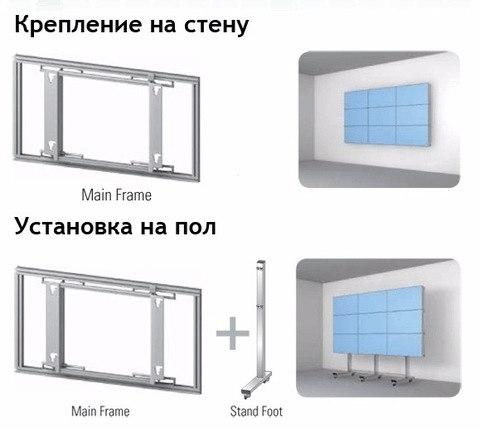 Прокат\Аренда видеостены, плазменных панелей.