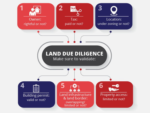 Due Diligence to Conduct before Buying Land in Bali or Lombok