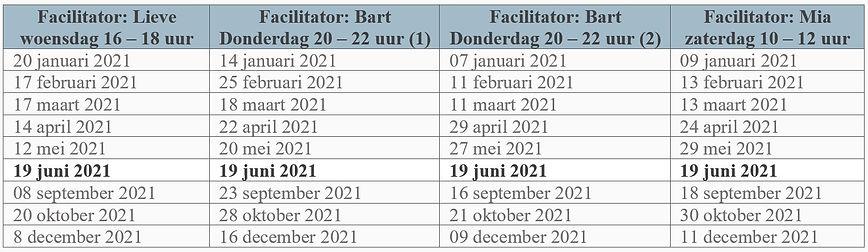 Integratiegroepen_datumtabel 2021.jpg