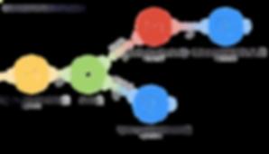 AL_System Integration.png