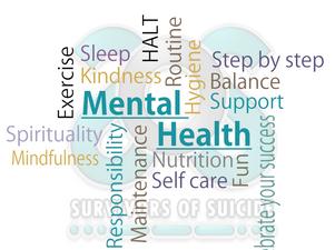 Monday-ISH Mental health basic skill course - week 1.