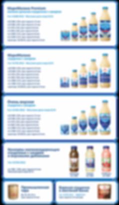 Сгущенка | Сгущенное молоко | Варенка | Маримолоко | Купить оптом