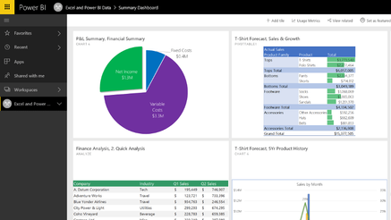 Power BI or Excel: Which Should You Use?