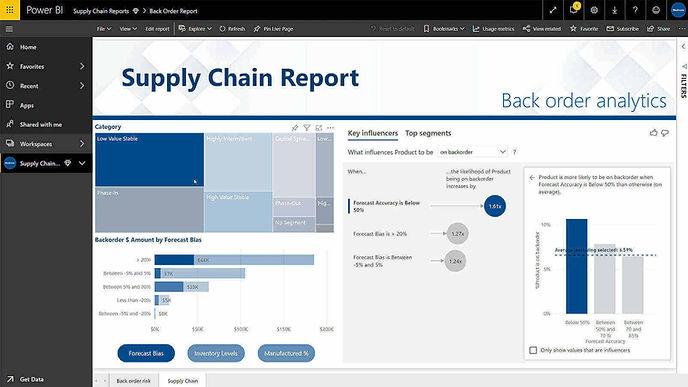 Power BI Partner- Product Screenshot sho