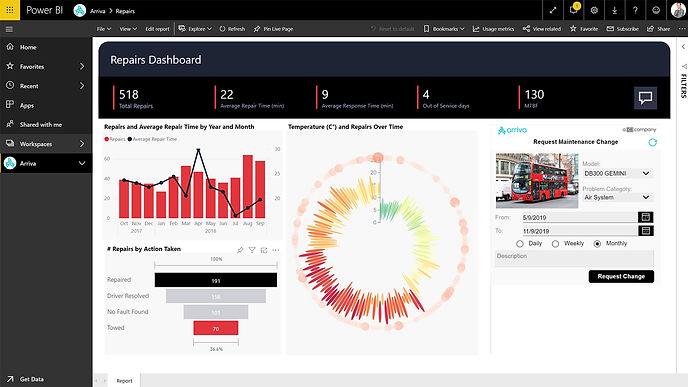 Power BI - Product Screenshot - dashboar