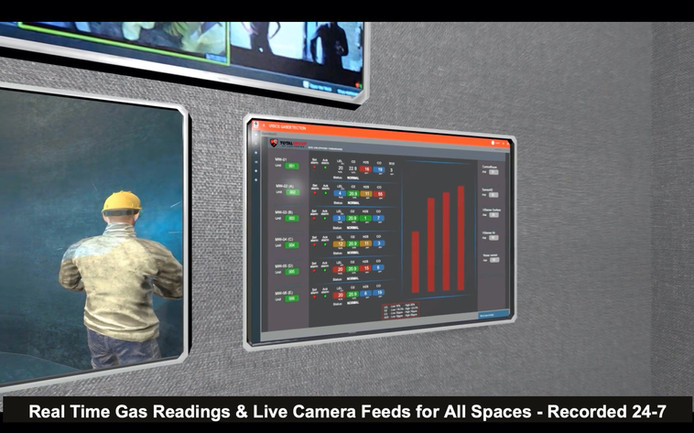 Real time dedicated screen monitor readings