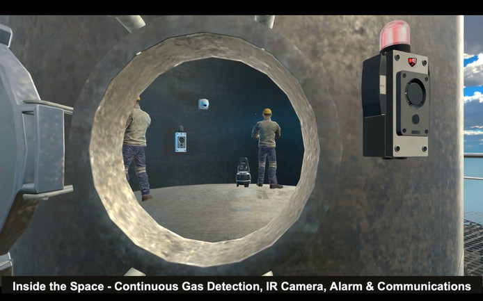 Camera, Comms, Gas Readings and Alarms inside spaces