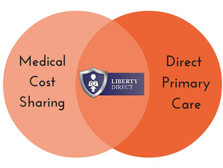 Bethesda Medical Care Partners with Libery Direct