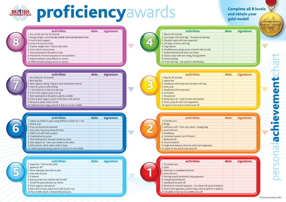 Proficiency award.JPG