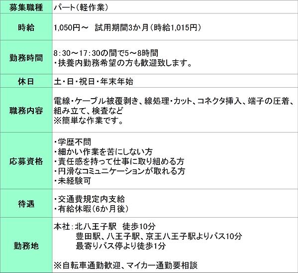 パート(軽作業)3.png