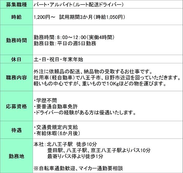 パート/ドライバー/高収入/副業/すきま時間