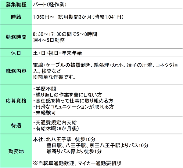 パート(軽作業)202110.png
