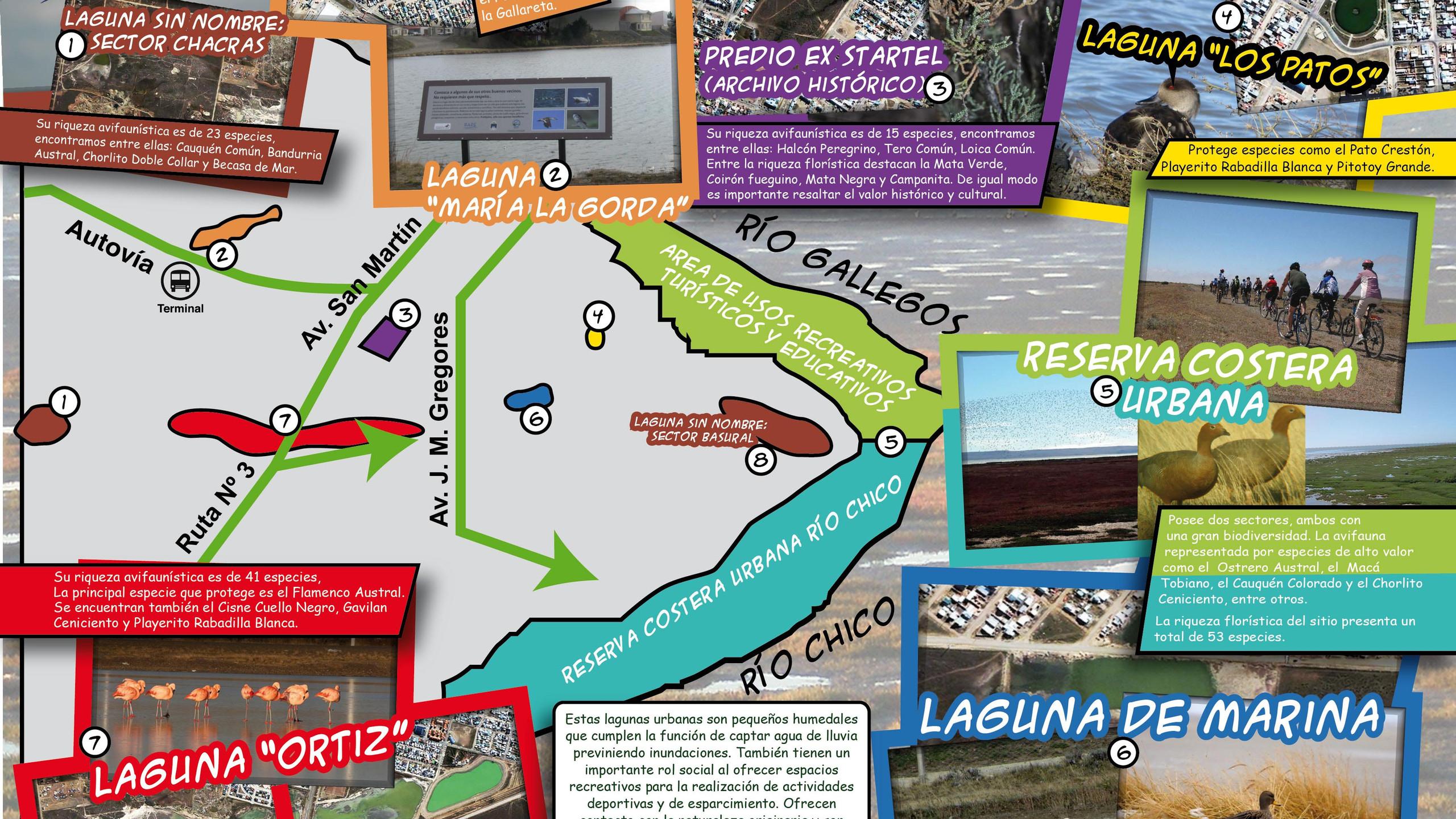 Grafica Reservas Naturales Urbanas Rio Gallegos - FOTO SRNU 5