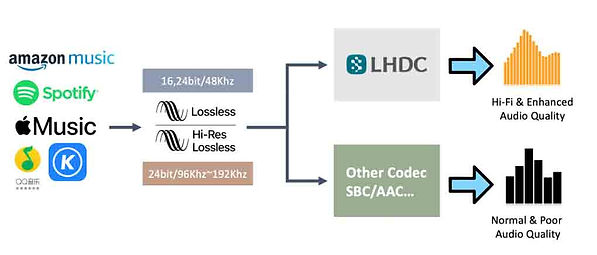 串流LHDC.jpg