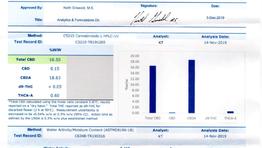USDA Certified Organic Lifter COA