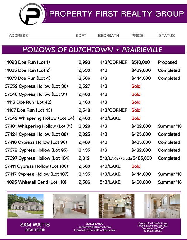 Homes under construction and for sale.
