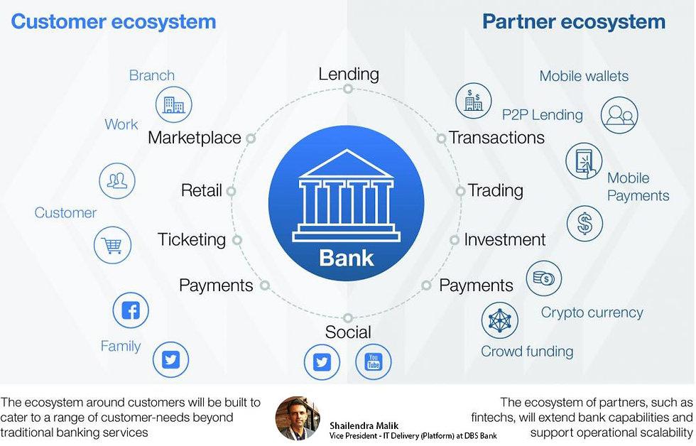 Digital_banking.jpg