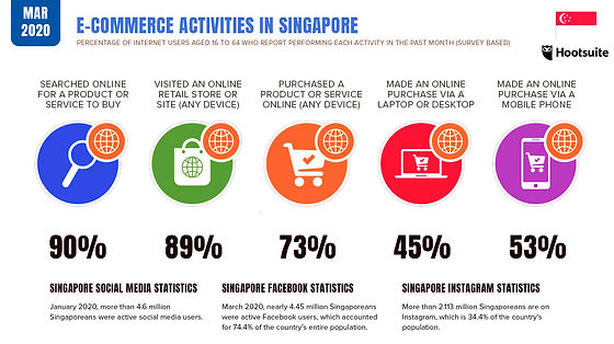 E-COMMERCE ACTIVITY 2.jpg